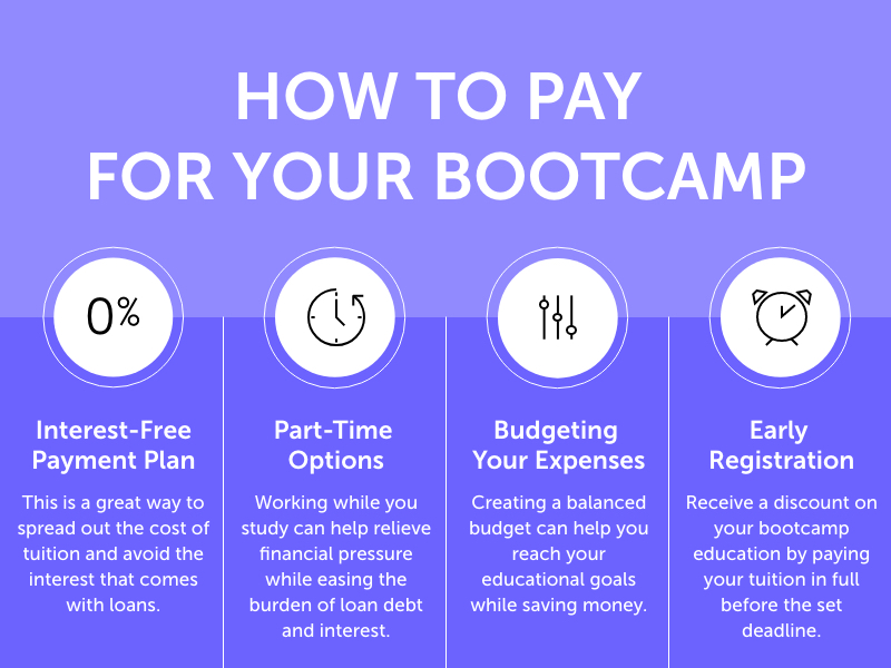 How to pay for your bootcamp chart